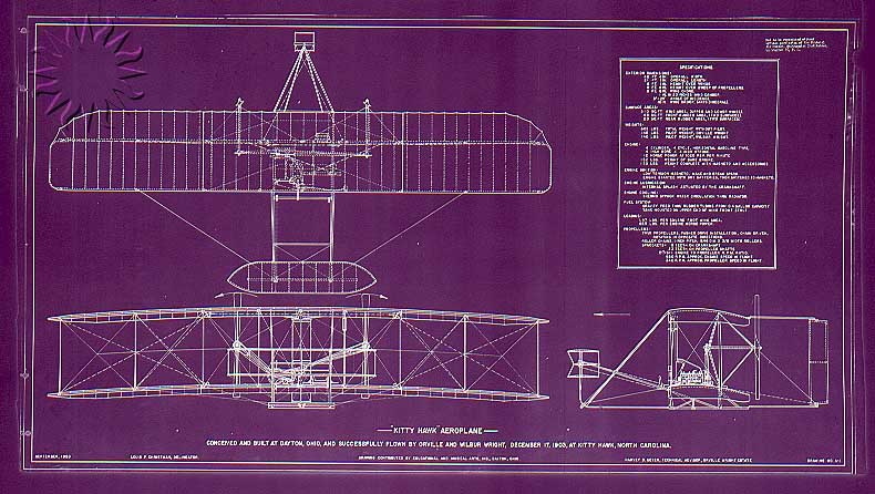 1903 Wright Flyer 3-View Drawing