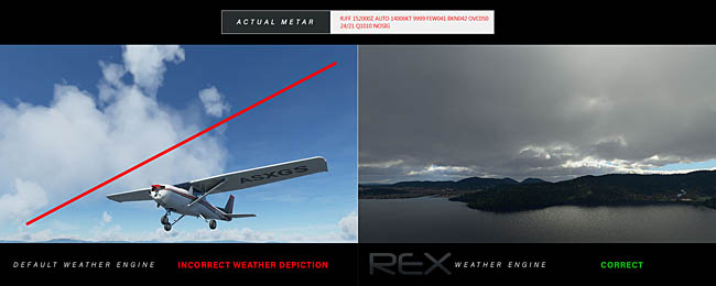 Weather comparison in REX Weather Force